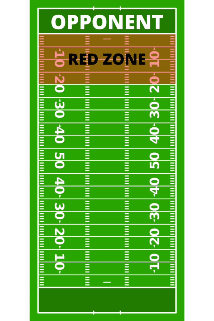 red zone in football