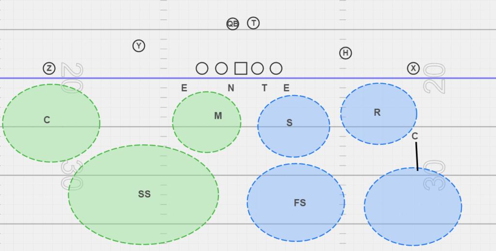 Split field cover 6