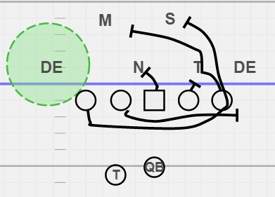 counter play in football