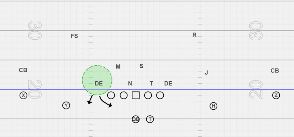 quarterback power read