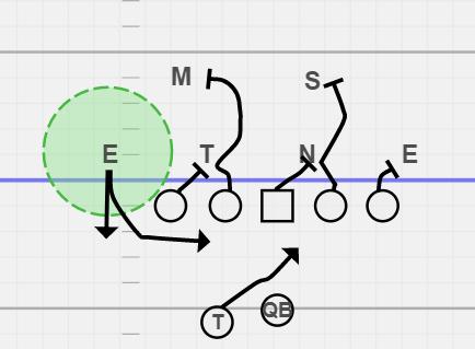 inside zone blocking defensive end