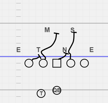 outside zone blocking in football