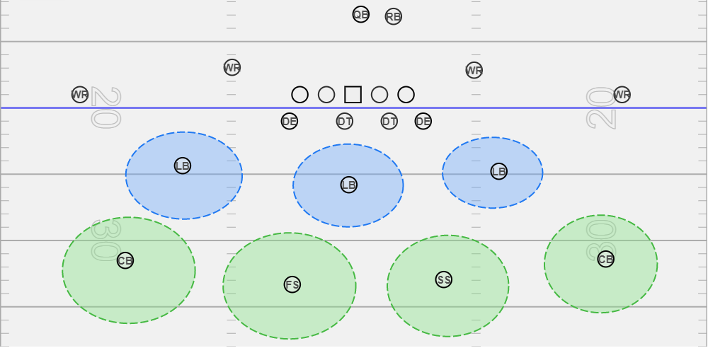 cover 4 in football