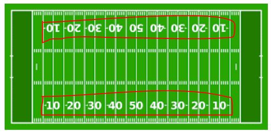 numbers on football field