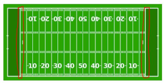 goal line in football