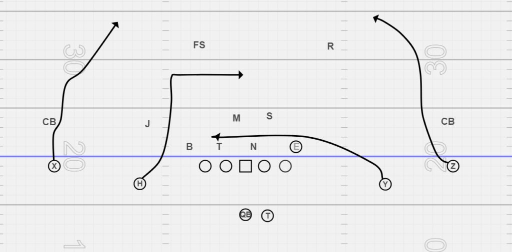 shallow concept to beat cover 4 in football